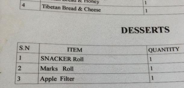 Food - trekking menu